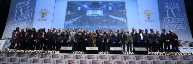 Gençlik Kolları 4. Olağan Kongresi